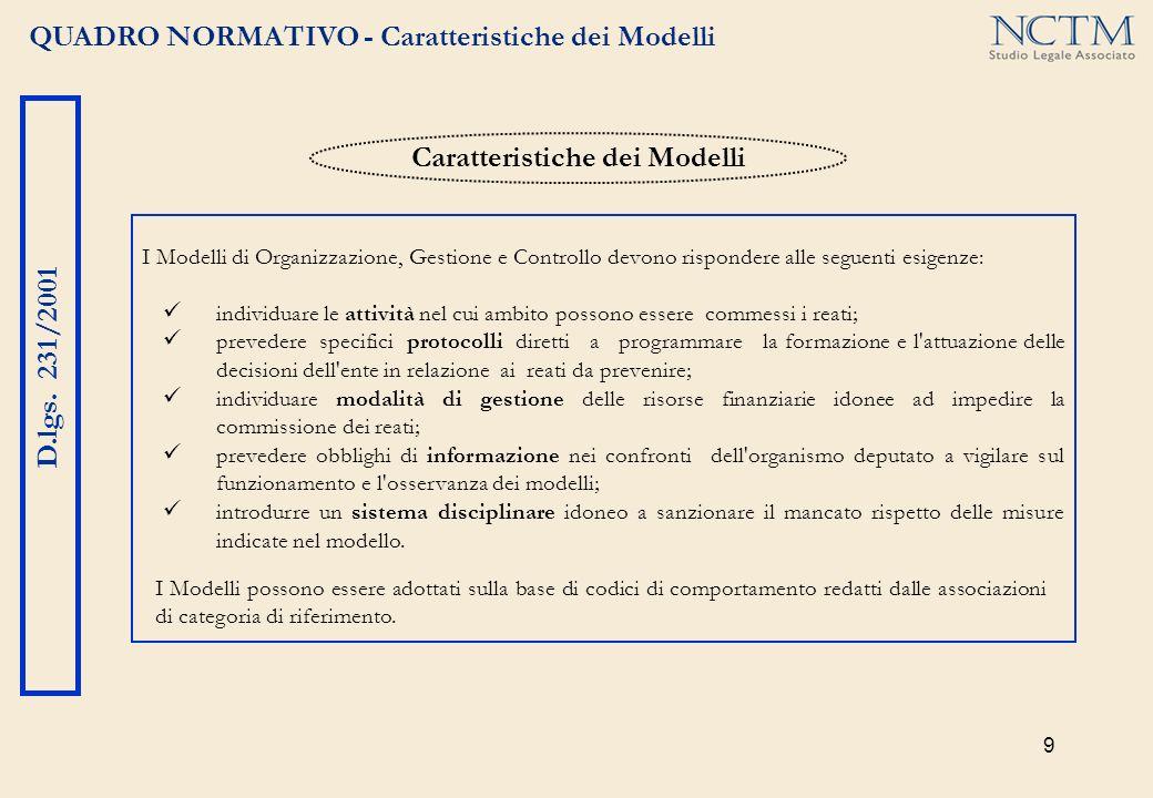 9 QUADRO NORMATIVO - Caratteristiche dei Modelli D.lgs. 231/2001 I Modelli di Organizzazione, Gestione e Controllo devono rispondere alle seguenti esi