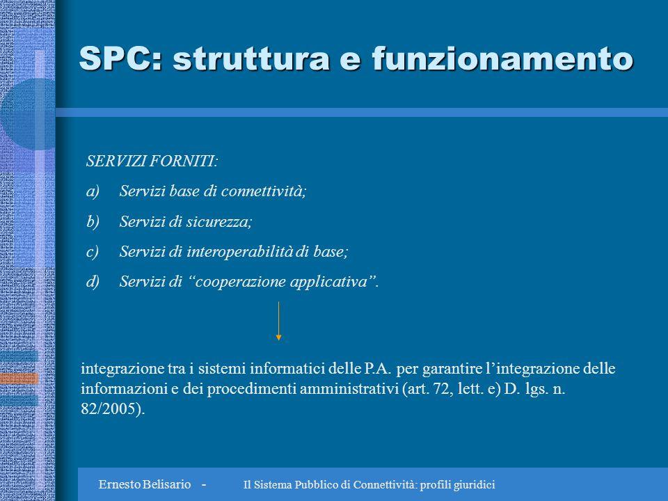 Ernesto Belisario - Il Sistema Pubblico di Connettività: profili giuridici SPC: struttura e funzionamento SERVIZI FORNITI: a)Servizi base di connettività; b)Servizi di sicurezza; c)Servizi di interoperabilità di base; d)Servizi di cooperazione applicativa.