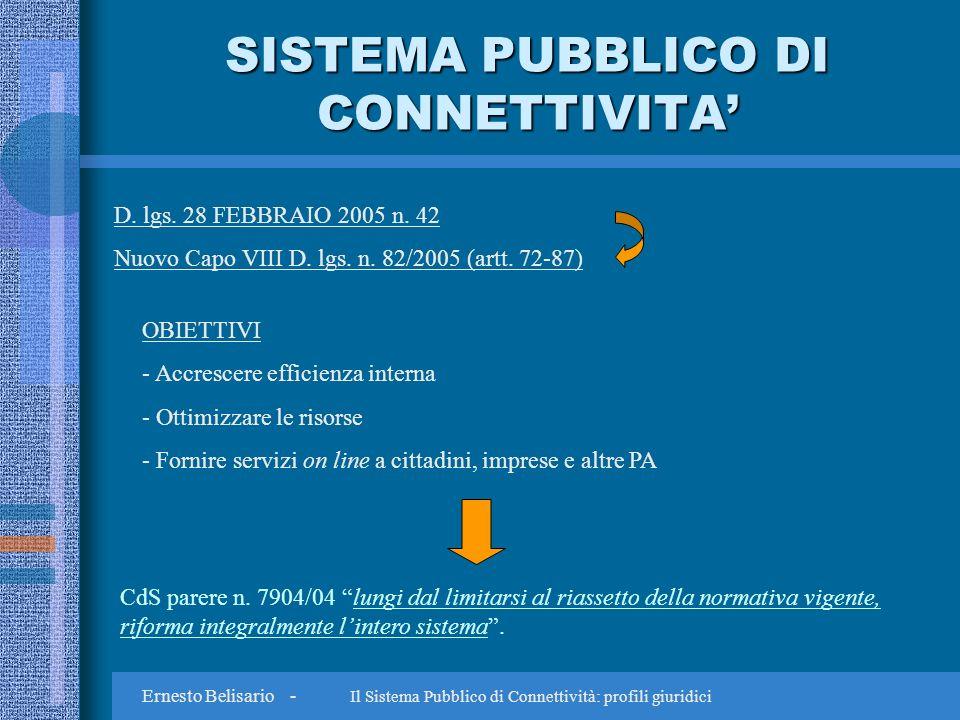 Ernesto Belisario - Il Sistema Pubblico di Connettività: profili giuridici