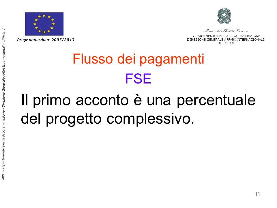 11 Flusso dei pagamenti FSE Il primo acconto è una percentuale del progetto complessivo.