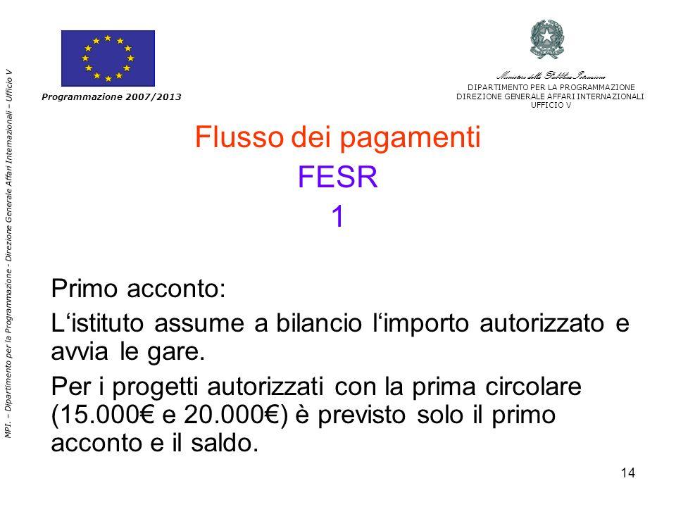 14 Flusso dei pagamenti FESR 1 Primo acconto: Listituto assume a bilancio limporto autorizzato e avvia le gare.