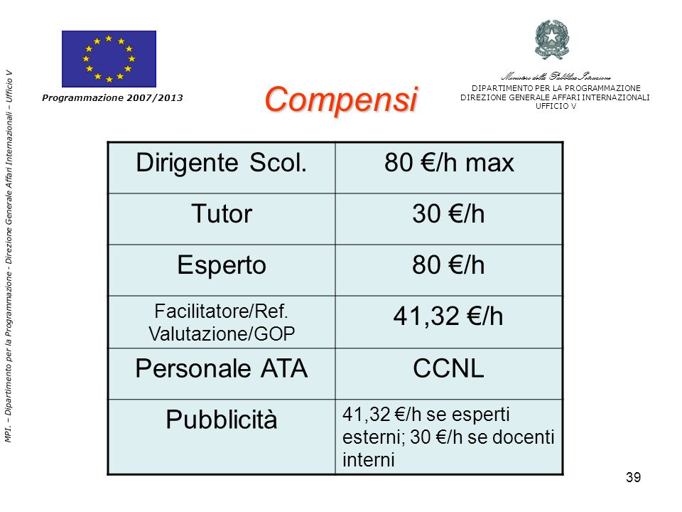 39 Compensi Ministero della Pubblica Istruzione DIPARTIMENTO PER LA PROGRAMMAZIONE DIREZIONE GENERALE AFFARI INTERNAZIONALI UFFICIO V MPI.
