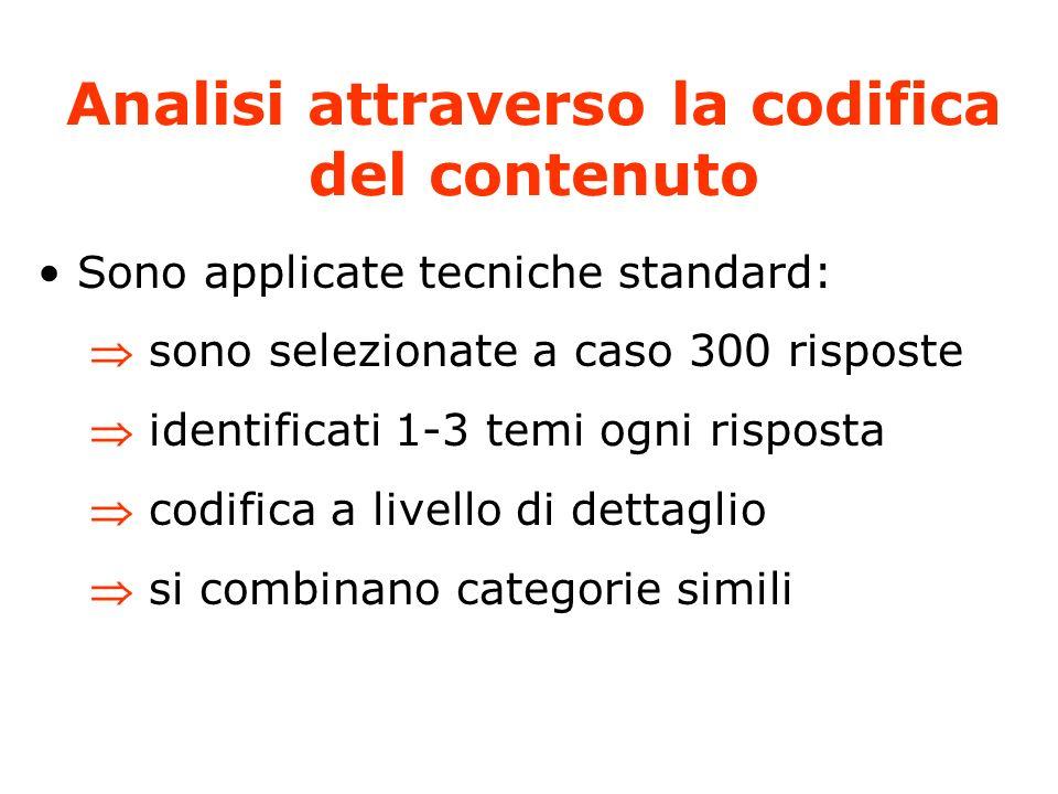Analisi attraverso la codifica del contenuto Sono applicate tecniche standard: sono selezionate a caso 300 risposte identificati 1-3 temi ogni risposta codifica a livello di dettaglio si combinano categorie simili