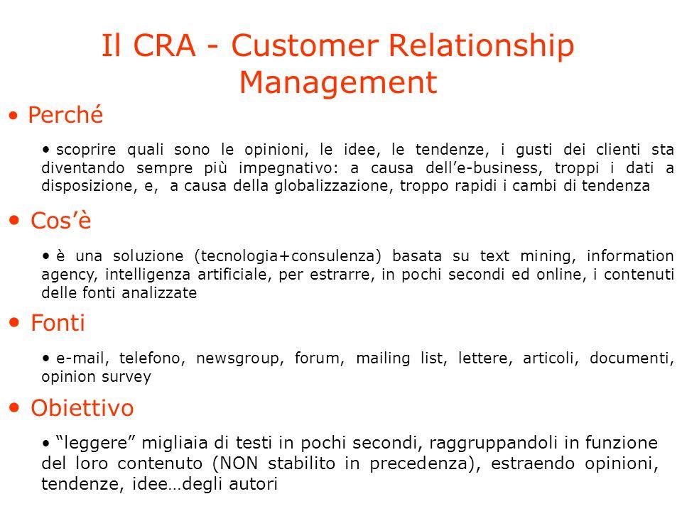 Domande cui il CRA risponde 1.Cosa vogliono i miei clienti.