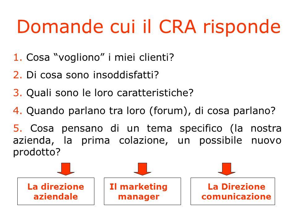 Domande cui il CRA risponde 1. Cosa vogliono i miei clienti.