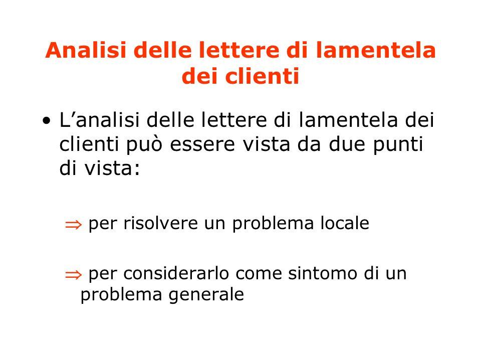 Analisi delle lettere di lamentela dei clienti Lanalisi delle lettere di lamentela dei clienti può essere vista da due punti di vista: per risolvere un problema locale per considerarlo come sintomo di un problema generale
