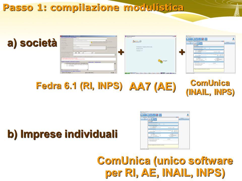 Passo 1: compilazione modulistica a) società b) Imprese individuali Fedra 6.1 (RI, INPS) AA7 (AE) ComUnica (INAIL, INPS) ComUnica (unico software per RI, AE, INAIL, INPS) ++