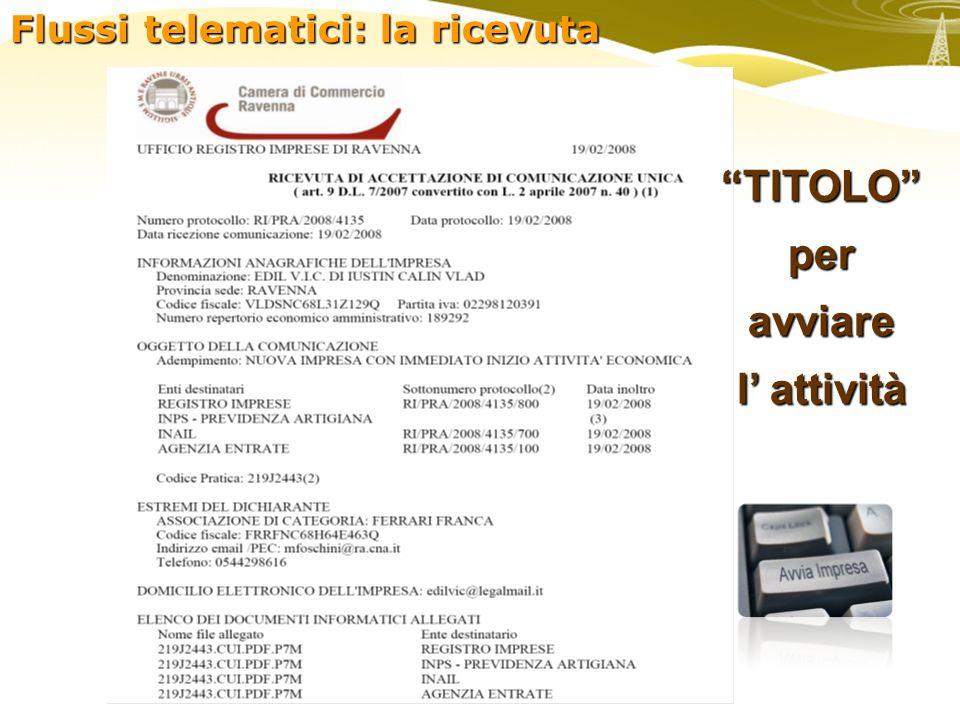Flussi telematici: la ricevuta TITOLOperavviare l attività