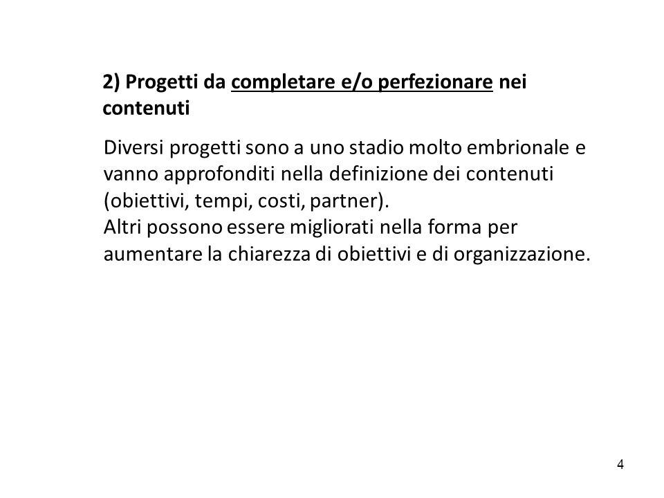 3) Analisi e integrazione progetti società partecipate 4) Ampliamento della ricognizione con verifiche con Fondazioni, Associazioni di Categoria … 5) Rapporto con Comuni di cintura in relazione alla dimensione metropolitana