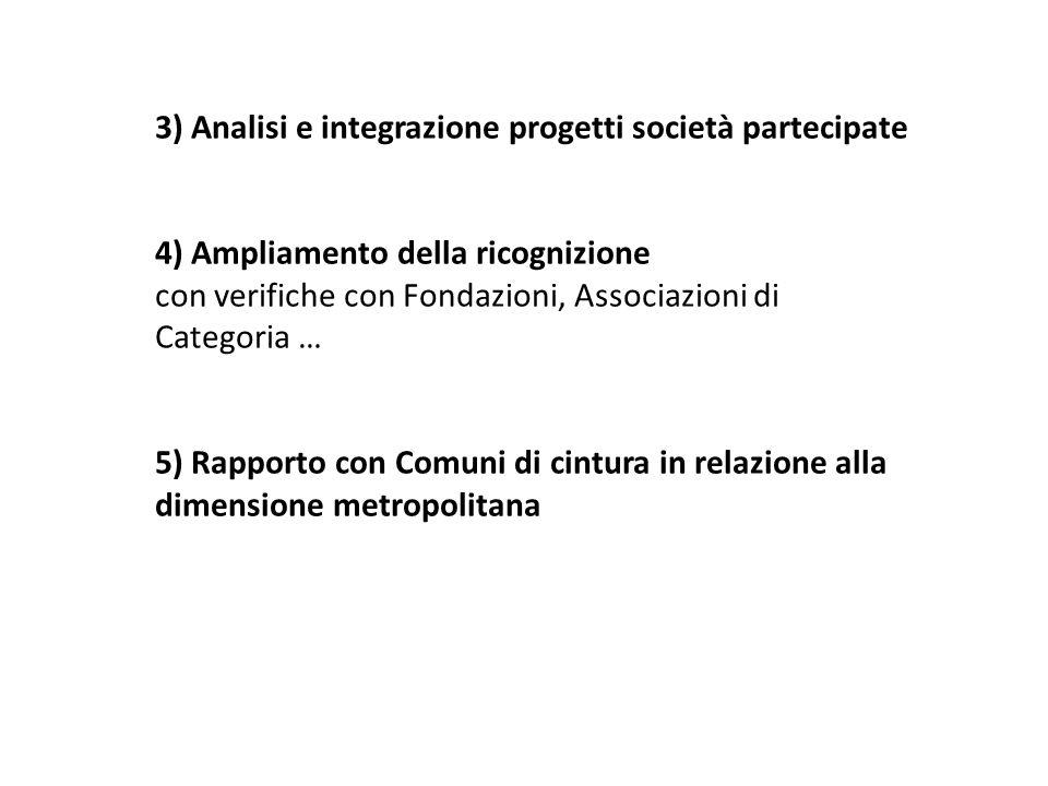 3) Analisi e integrazione progetti società partecipate 4) Ampliamento della ricognizione con verifiche con Fondazioni, Associazioni di Categoria … 5)