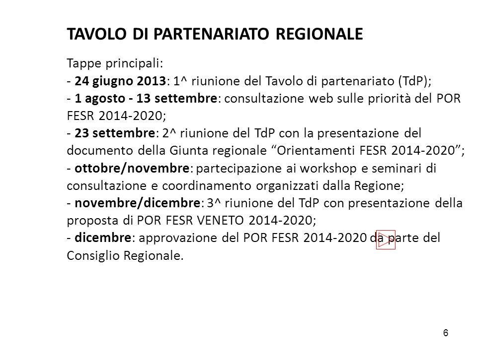 6 TAVOLO DI PARTENARIATO REGIONALE Tappe principali: - 24 giugno 2013: 1^ riunione del Tavolo di partenariato (TdP); - 1 agosto - 13 settembre: consul
