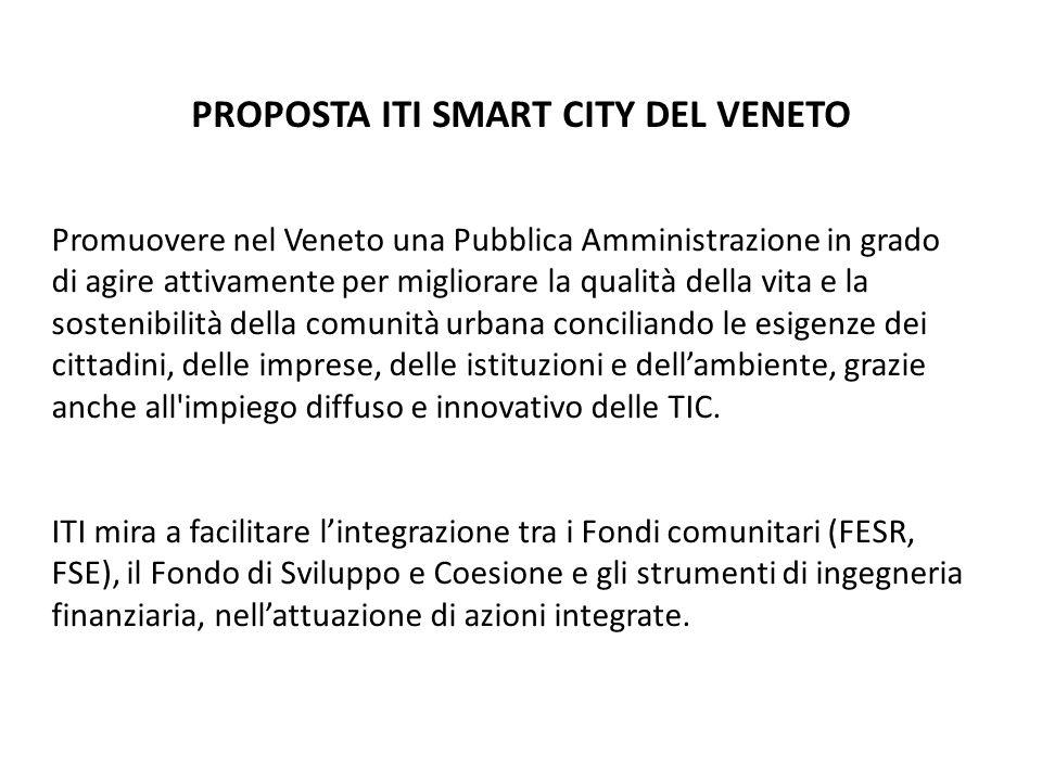 PROPOSTA ITI SMART CITY DEL VENETO Promuovere nel Veneto una Pubblica Amministrazione in grado di agire attivamente per migliorare la qualità della vi