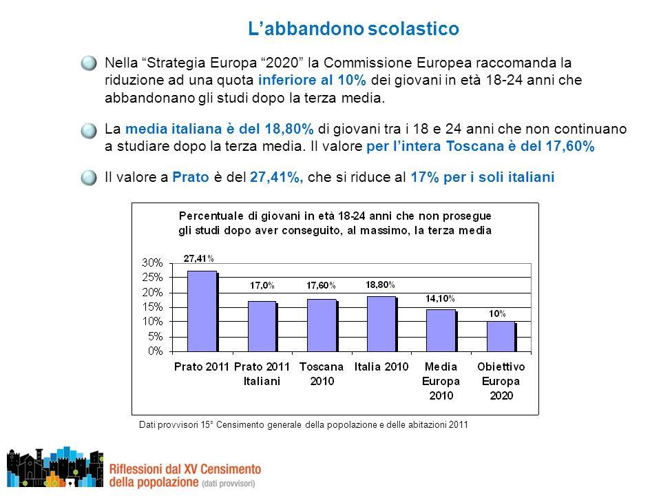 Labbandono scolastico Nella Strategia Europa 2020 la Commissione Europea raccomanda la riduzione ad una quota inferiore al 10% dei giovani in età 18-24 anni che abbandonano gli studi dopo la terza media.