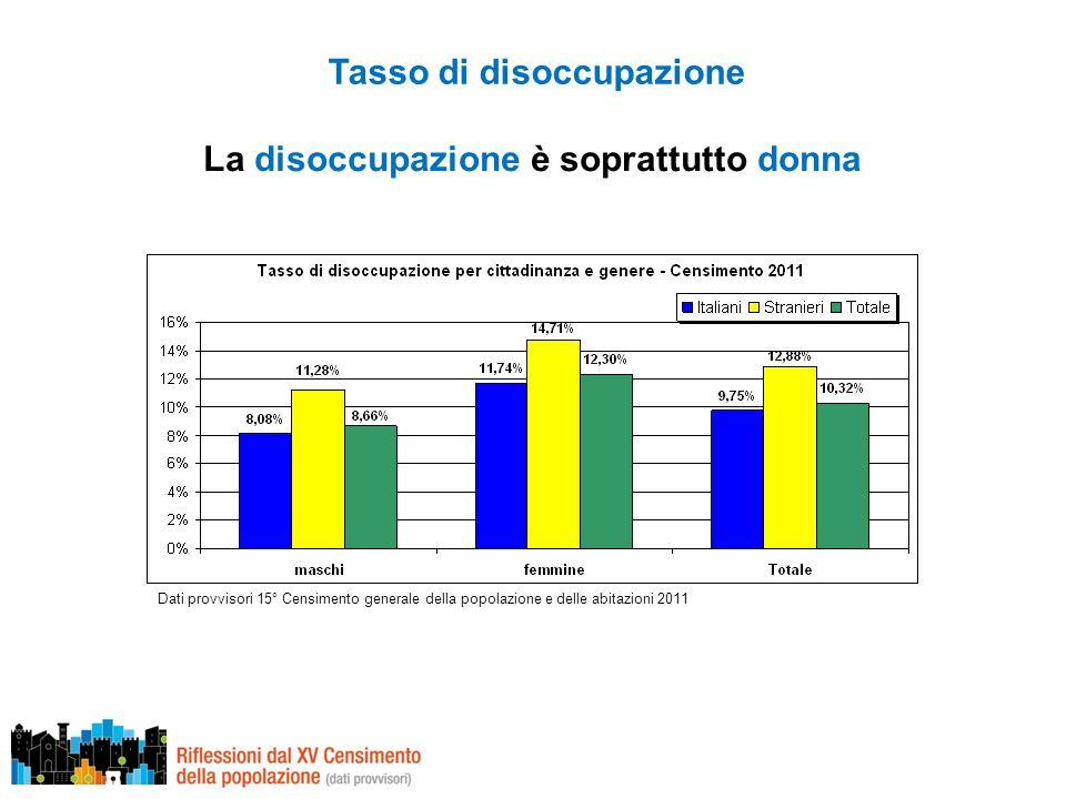 Tasso di disoccupazione Dati provvisori 15° Censimento generale della popolazione e delle abitazioni 2011 La disoccupazione è soprattutto donna