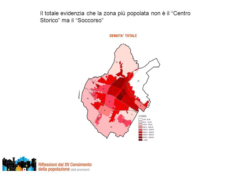 Le zone più popolate dagli stranieri sono il Centro Storico, il Soccorso e via Pistoiese Gli italiani popolano maggiormente le zone ad est e nord-est Il totale evidenzia che la zona più popolata non è il Centro Storico ma il Soccorso