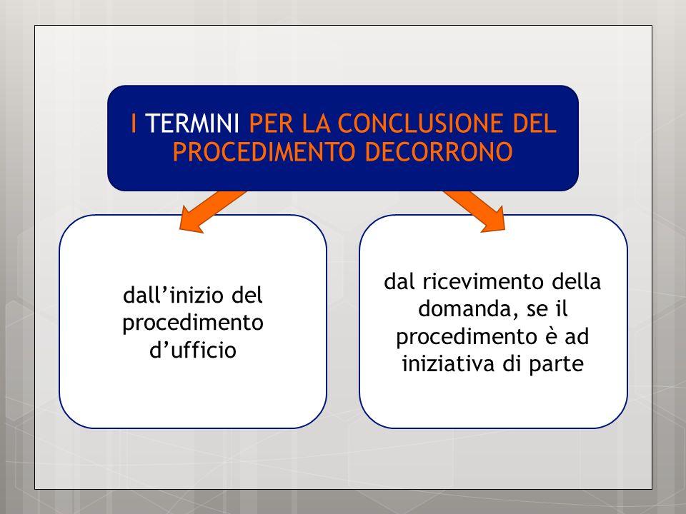 dallinizio del procedimento dufficio dal ricevimento della domanda, se il procedimento è ad iniziativa di parte I TERMINI PER LA CONCLUSIONE DEL PROCE