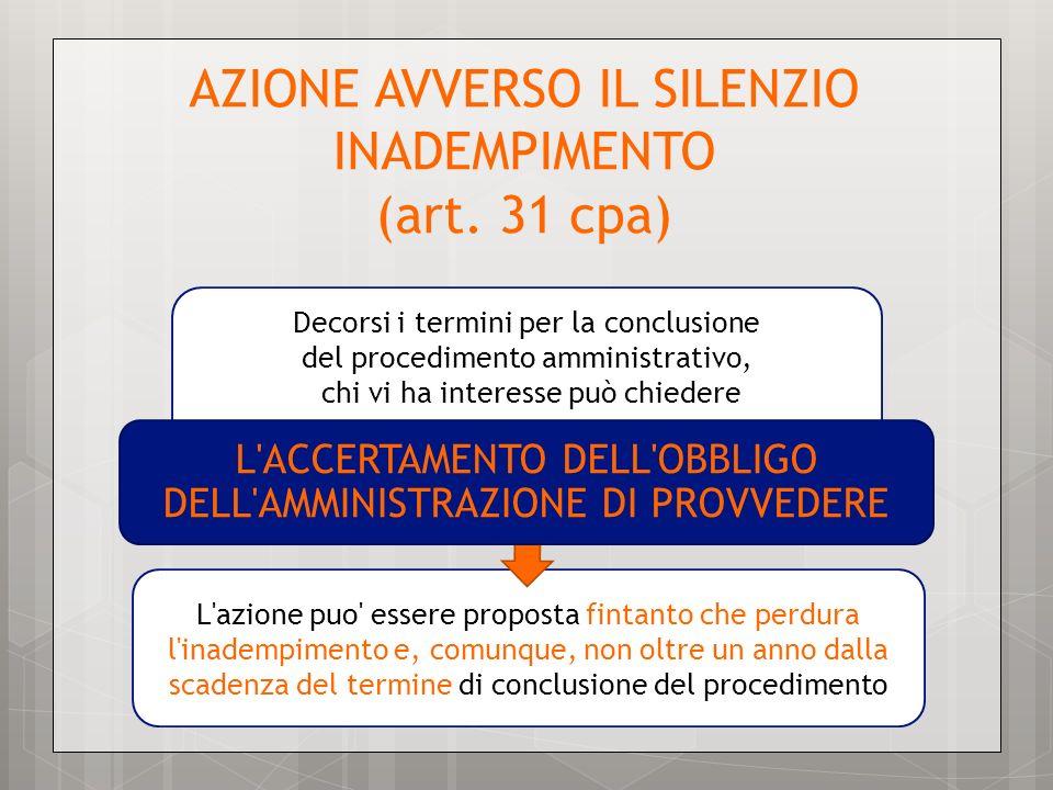 AZIONE AVVERSO IL SILENZIO INADEMPIMENTO (art. 31 cpa) L'azione puo' essere proposta fintanto che perdura l'inadempimento e, comunque, non oltre un an