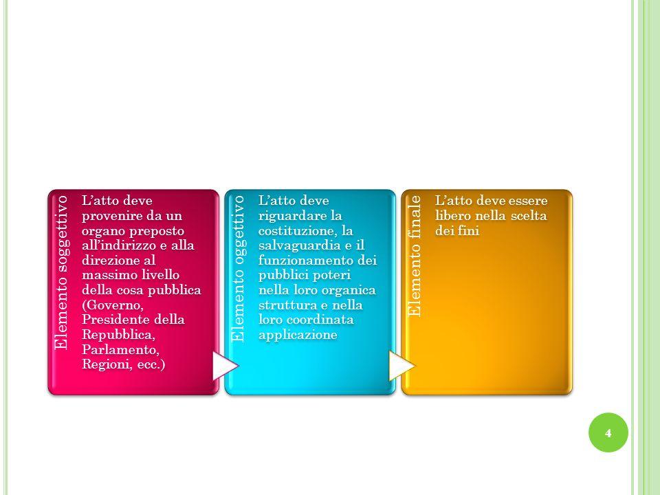 4 Elemento soggettivo Latto deve provenire da un organo preposto allindirizzo e alla direzione al massimo livello della cosa pubblica (Governo, Presidente della Repubblica, Parlamento, Regioni, ecc.) Elemento oggettivo Latto deve riguardare la costituzione, la salvaguardia e il funzionamento dei pubblici poteri nella loro organica struttura e nella loro coordinata applicazione Elemento finale Latto deve essere libero nella scelta dei fini