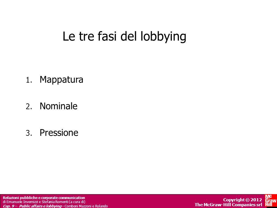 Relazioni pubbliche e corporate communication di Emanuele Invernizzi e Stefania Romenti (a cura di) Cap. 9 – Public affairs e lobbying– Comboni Mazzon