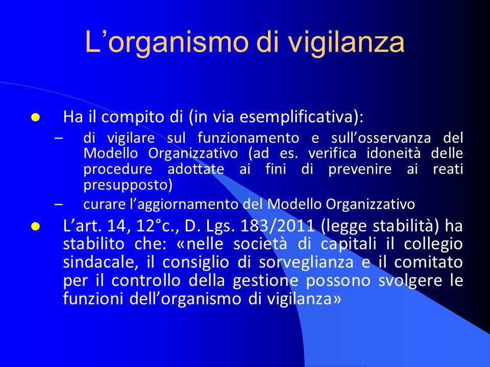 Lorganismo di vigilanza l Ha il compito di (in via esemplificativa): –di vigilare sul funzionamento e sullosservanza del Modello Organizzativo (ad es.