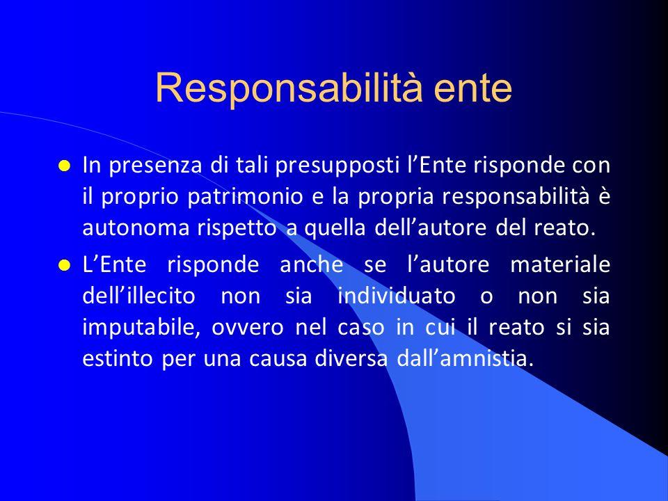 Responsabilità ente l In presenza di tali presupposti lEnte risponde con il proprio patrimonio e la propria responsabilità è autonoma rispetto a quella dellautore del reato.
