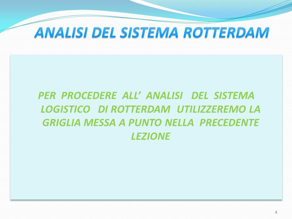 PRINCIPALI OPERATORI MONDIALI DEL TRASPORTO CONTAINER 33