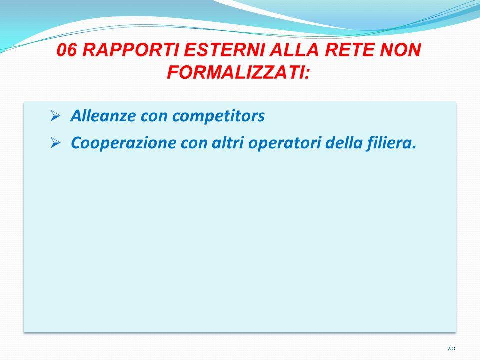 06 RAPPORTI ESTERNI ALLA RETE NON FORMALIZZATI: Alleanze con competitors Cooperazione con altri operatori della filiera.
