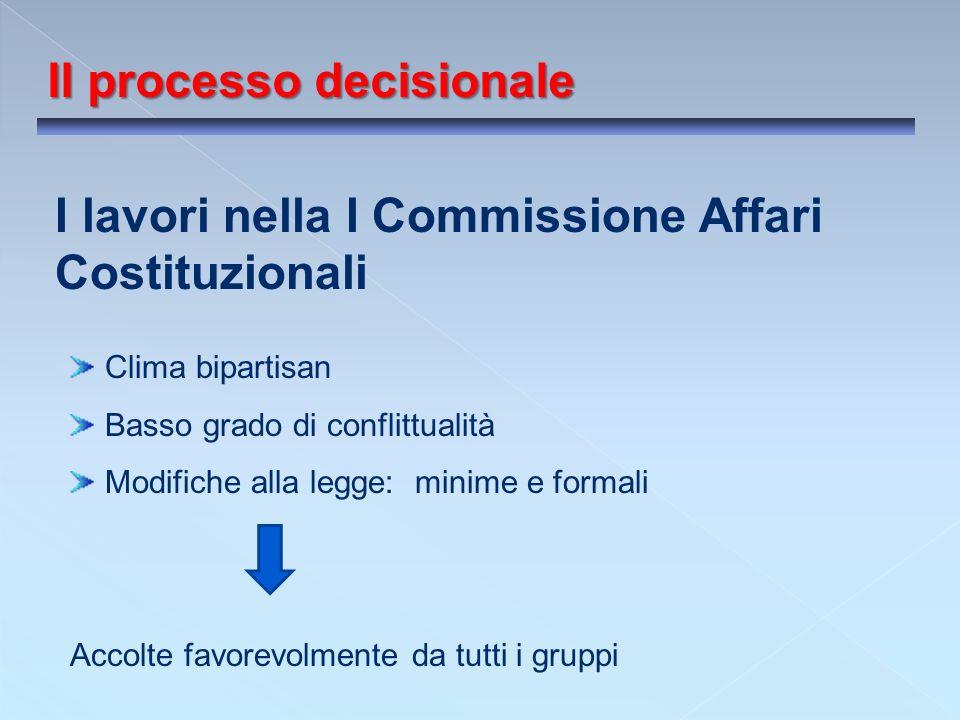Il processo decisionale I lavori nella I Commissione Affari Costituzionali Clima bipartisan Basso grado di conflittualità Modifiche alla legge: minime