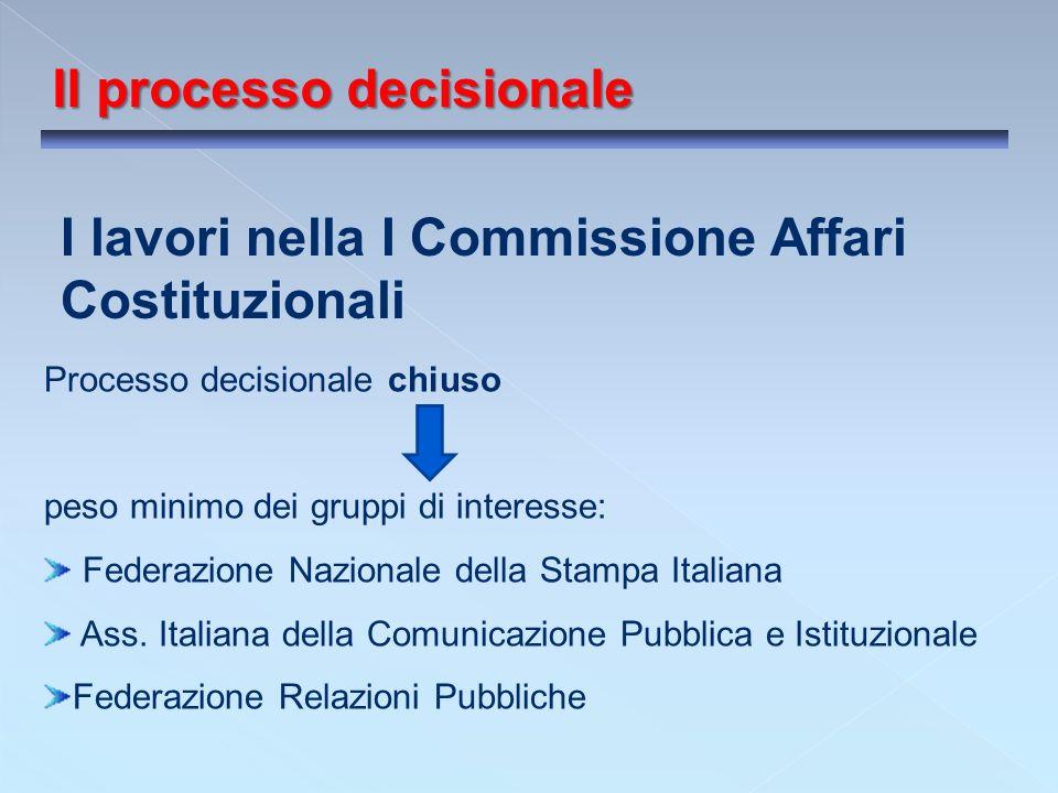 Il processo decisionale I lavori nella I Commissione Affari Costituzionali Processo decisionale chiuso peso minimo dei gruppi di interesse: Federazione Nazionale della Stampa Italiana Ass.