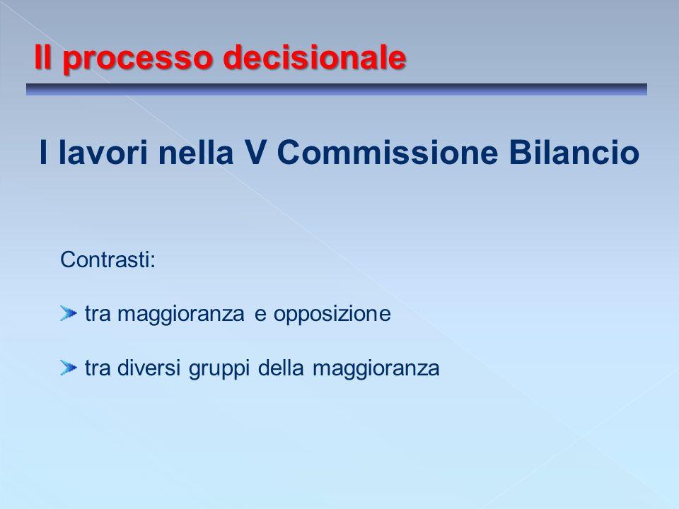 Il processo decisionale I lavori nella V Commissione Bilancio Contrasti: tra maggioranza e opposizione tra diversi gruppi della maggioranza