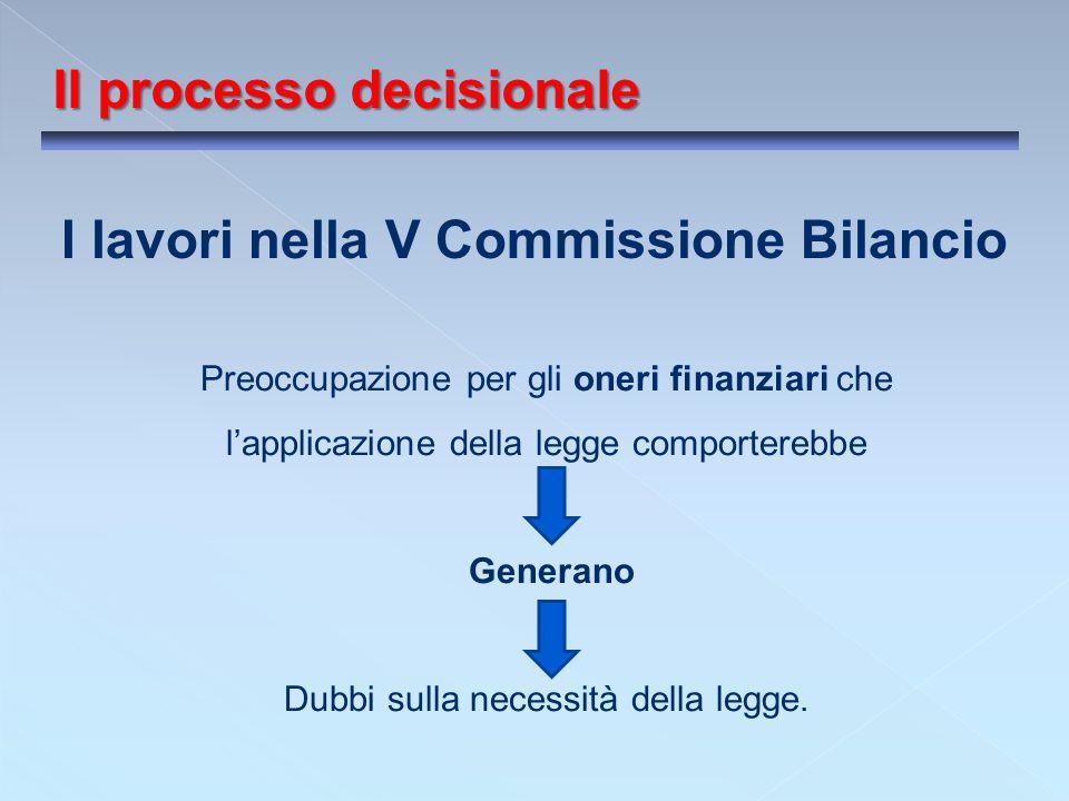 Il processo decisionale I lavori nella V Commissione Bilancio Preoccupazione per gli oneri finanziari che lapplicazione della legge comporterebbe Generano Dubbi sulla necessità della legge.