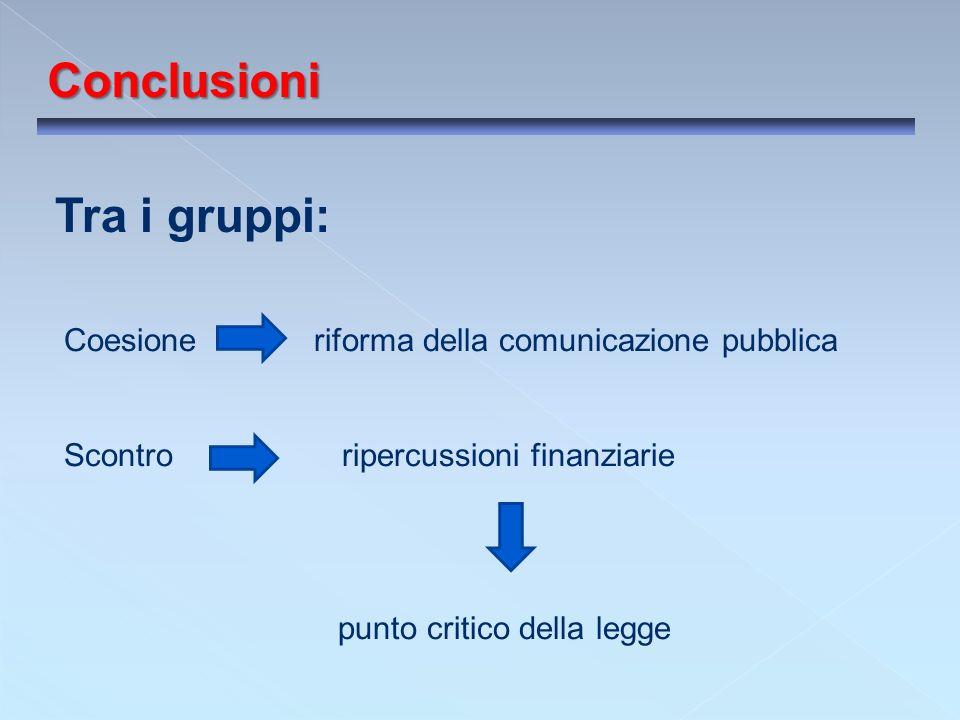 Conclusioni Tra i gruppi: Coesione riforma della comunicazione pubblica Scontro ripercussioni finanziarie punto critico della legge