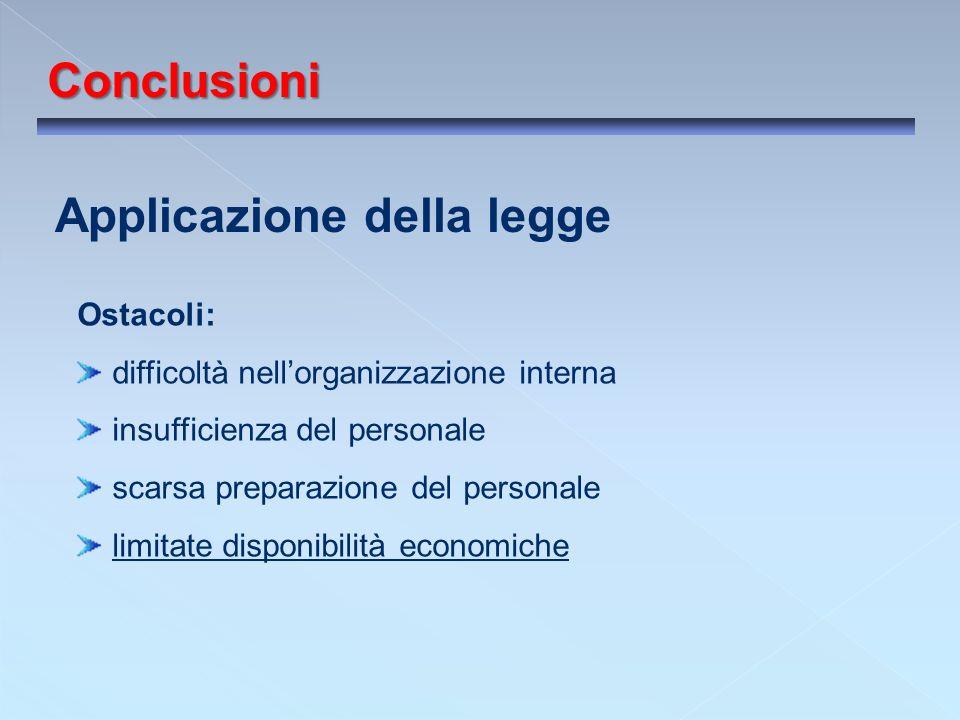 Conclusioni Applicazione della legge Ostacoli: difficoltà nellorganizzazione interna insufficienza del personale scarsa preparazione del personale limitate disponibilità economiche