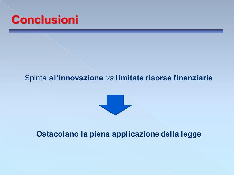 Conclusioni Spinta allinnovazione vs limitate risorse finanziarie Ostacolano la piena applicazione della legge