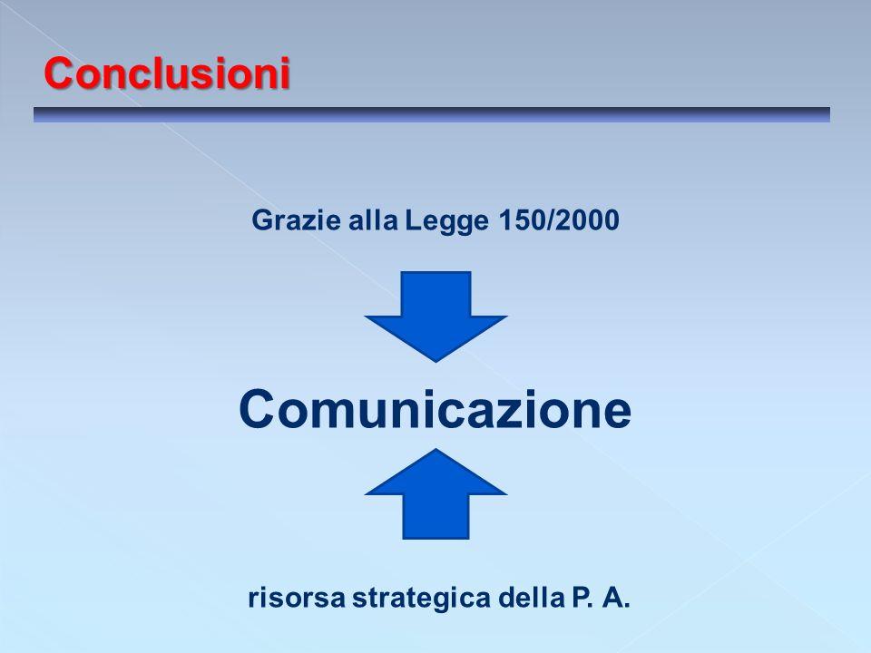 Conclusioni Grazie alla Legge 150/2000 Comunicazione risorsa strategica della P. A.