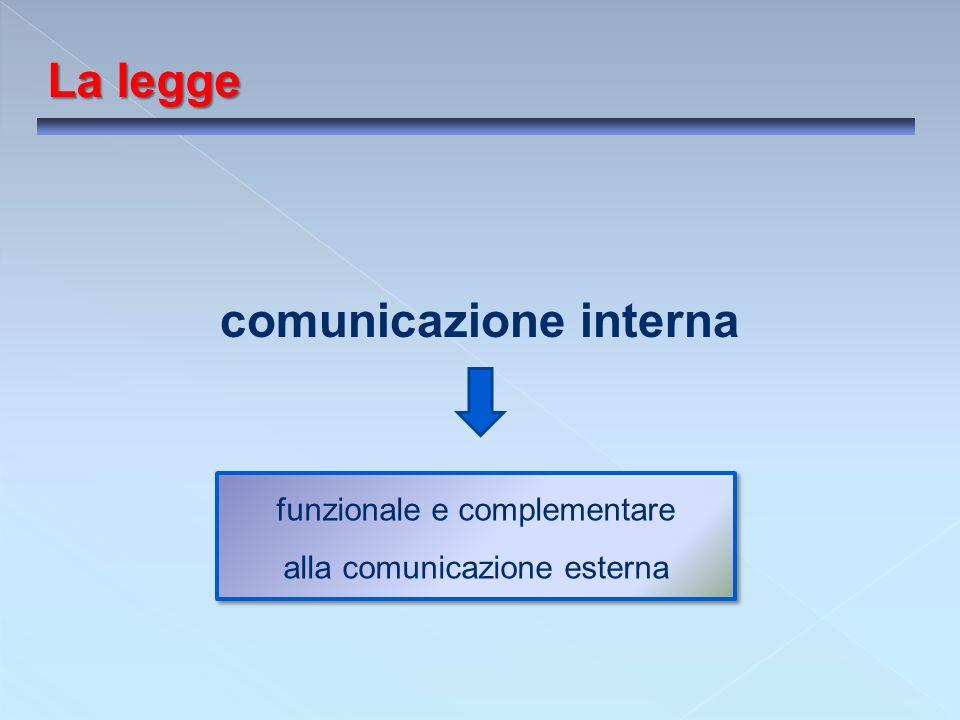 La legge comunicazione interna funzionale e complementare alla comunicazione esterna funzionale e complementare alla comunicazione esterna