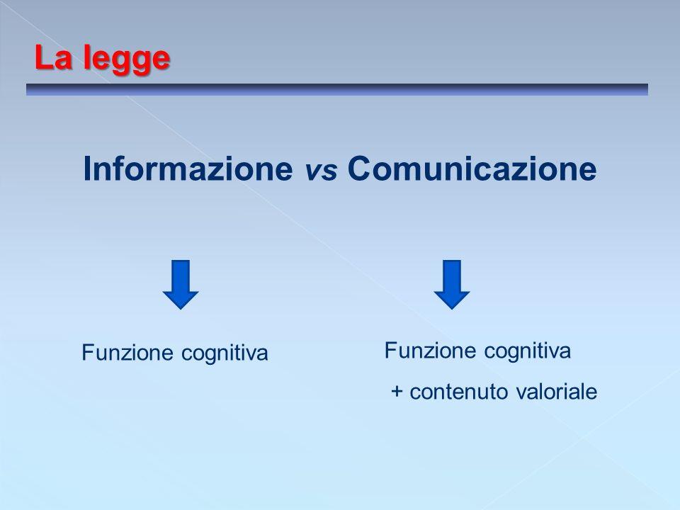 La legge Informazione vs Comunicazione Funzione cognitiva + contenuto valoriale Funzione cognitiva