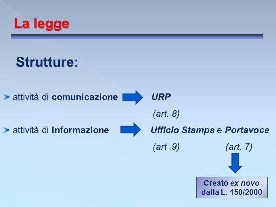 La legge Strutture: attività di comunicazione URP (art. 8) attività di informazione Ufficio Stampa e Portavoce (art.9) (art. 7) Creato ex novo dalla L