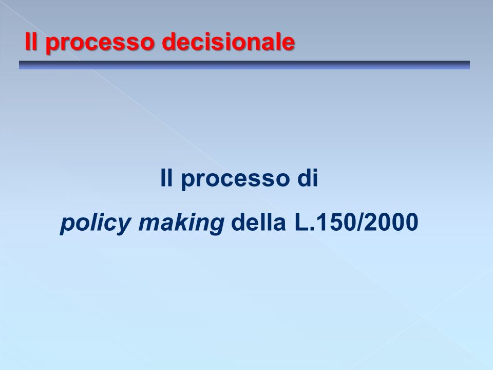 Il processo decisionale Il processo di policy making della L.150/2000