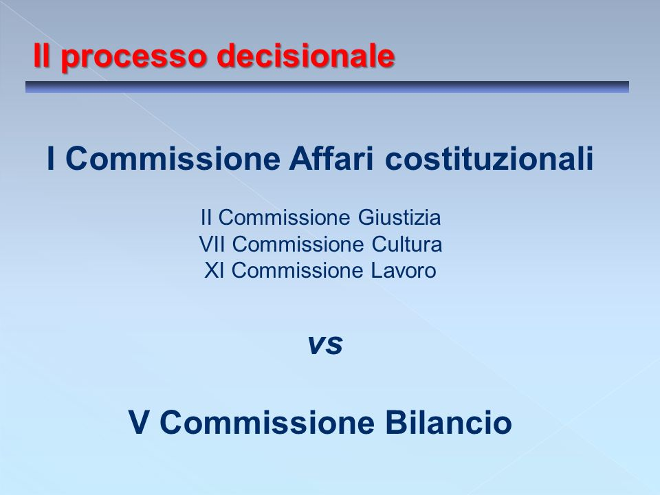 Il processo decisionale I Commissione Affari costituzionali II Commissione Giustizia VII Commissione Cultura XI Commissione Lavoro vs V Commissione Bi