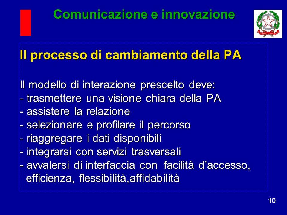 10 Il processo di cambiamento della PA Il modello di interazione prescelto deve: - trasmettere una visione chiara della PA - assistere la relazione - selezionare e profilare il percorso - riaggregare i dati disponibili - integrarsi con servizi trasversali - avvalersi di interfaccia con facilità daccesso, efficienza, flessibilità,affidabilità Comunicazione e innovazione