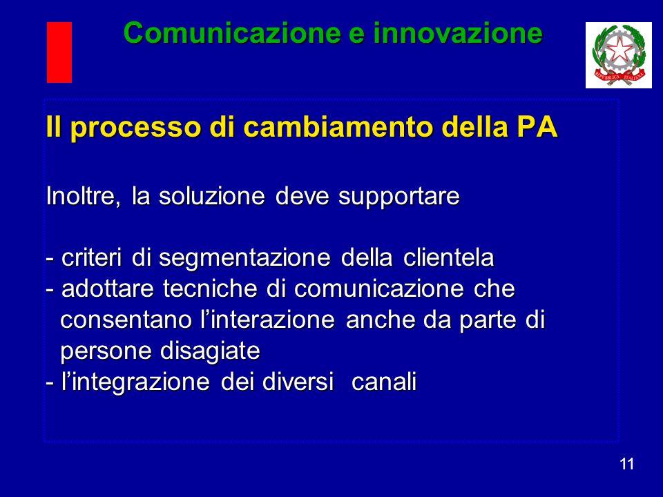 11 Il processo di cambiamento della PA Inoltre, la soluzione deve supportare - criteri di segmentazione della clientela - adottare tecniche di comunicazione che consentano linterazione anche da parte di persone disagiate - lintegrazione dei diversi canali Comunicazione e innovazione