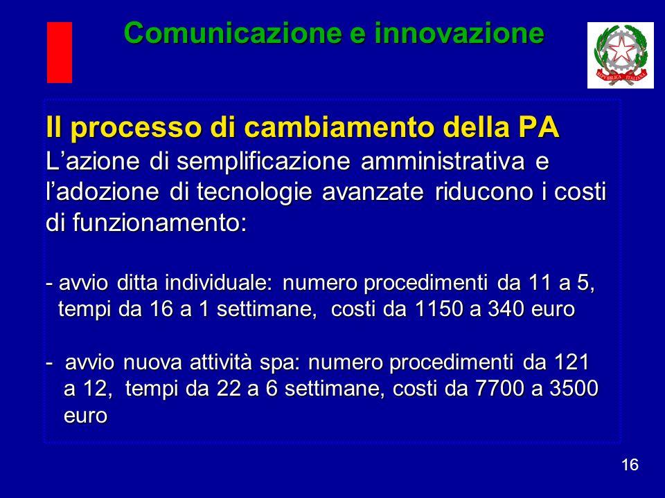 16 Il processo di cambiamento della PA Lazione di semplificazione amministrativa e ladozione di tecnologie avanzate riducono i costi di funzionamento: - avvio ditta individuale: numero procedimenti da 11 a 5, tempi da 16 a 1 settimane, costi da 1150 a 340 euro - avvio nuova attività spa: numero procedimenti da 121 a 12, tempi da 22 a 6 settimane, costi da 7700 a 3500 euro Comunicazione e innovazione