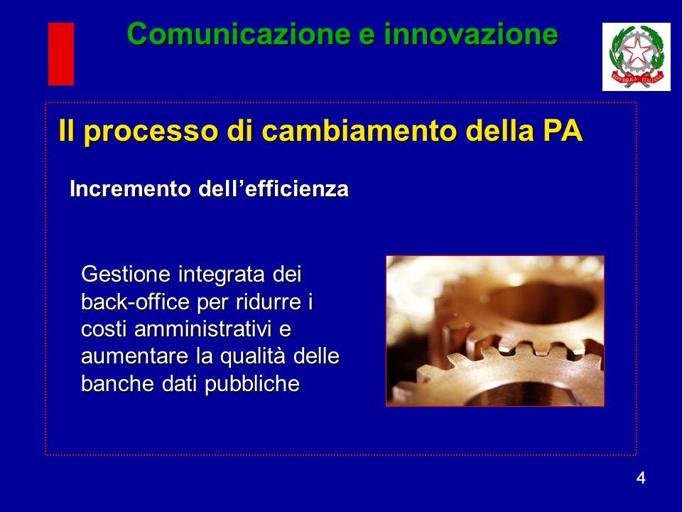 4 Gestione integrata dei back-office per ridurre i costi amministrativi e aumentare la qualità delle banche dati pubbliche Il processo di cambiamento della PA Incremento dellefficienza Comunicazione e innovazione