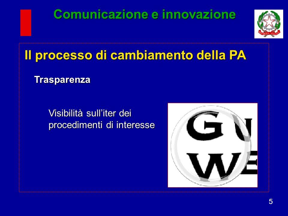5 Visibilità sulliter dei procedimenti di interesse Il processo di cambiamento della PA Trasparenza Comunicazione e innovazione