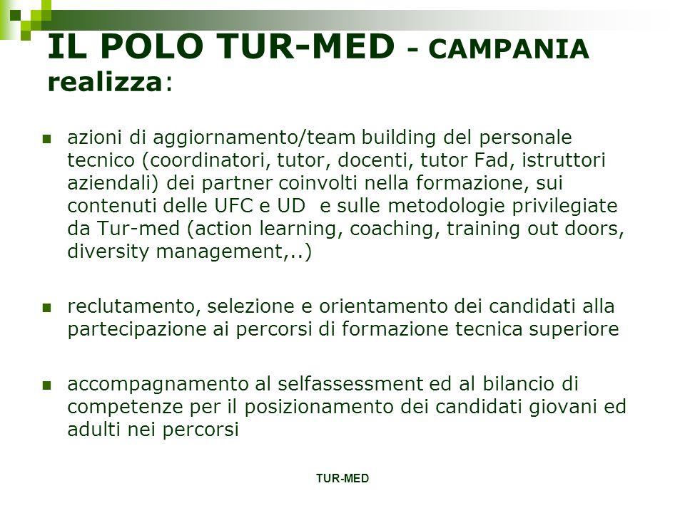 TUR-MED IL POLO TUR-MED - CAMPANIA realizza: azioni di aggiornamento/team building del personale tecnico (coordinatori, tutor, docenti, tutor Fad, ist