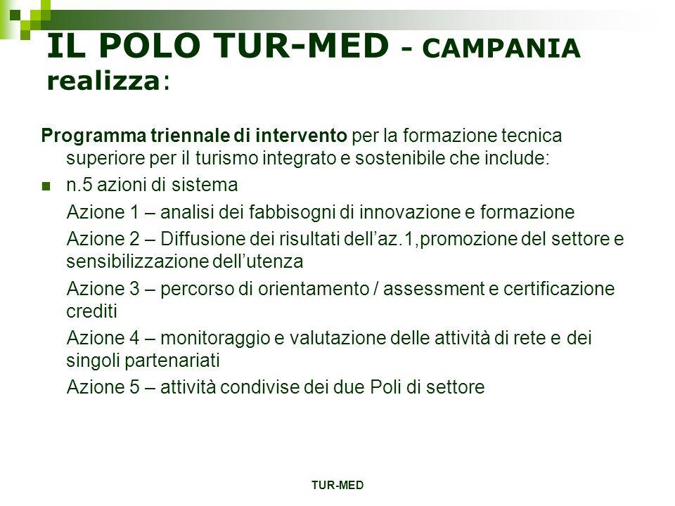 TUR-MED IL POLO TUR-MED - CAMPANIA realizza: Programma triennale di intervento per la formazione tecnica superiore per il turismo integrato e sostenib