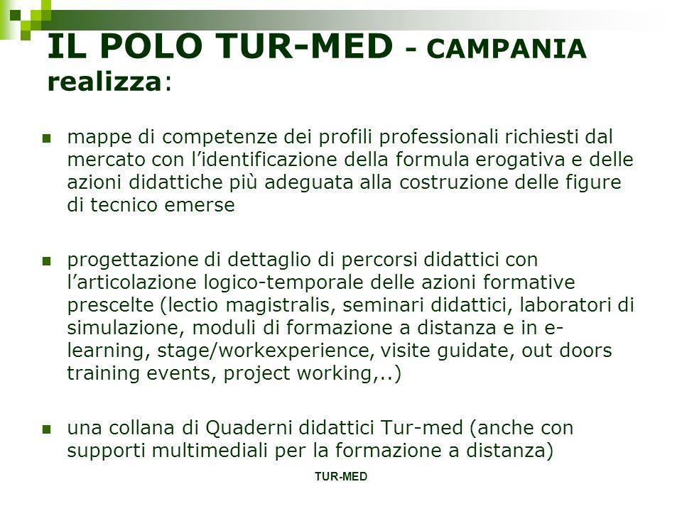 TUR-MED IL POLO TUR-MED - CAMPANIA realizza: mappe di competenze dei profili professionali richiesti dal mercato con lidentificazione della formula er