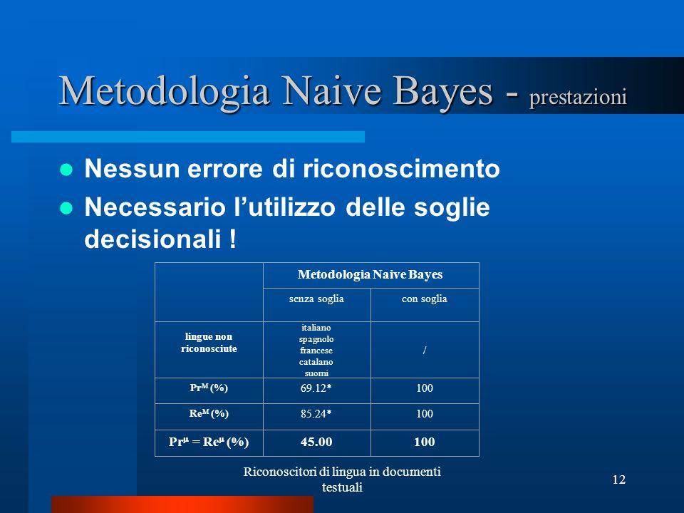 Riconoscitori di lingua in documenti testuali 12 Metodologia Naive Bayes - prestazioni Nessun errore di riconoscimento Necessario lutilizzo delle sogl