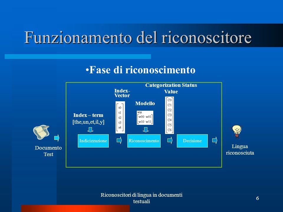 Riconoscitori di lingua in documenti testuali 6 Funzionamento del riconoscitore Fase di riconoscimento Lingua riconosciuta Documento Test Indicizzazio